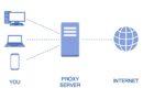 Типы прокси серверов