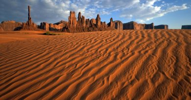 Климат пустынь